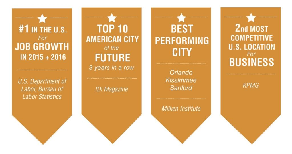 Economie et Business Orlando